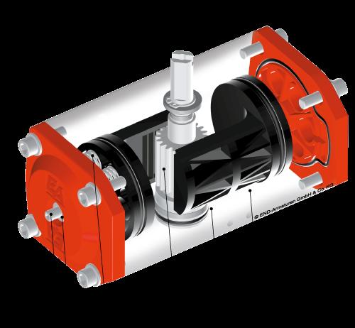 Aufbau pneumatischer Schwenkantriebe
